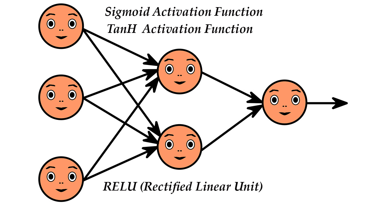 neural-network-activation-function